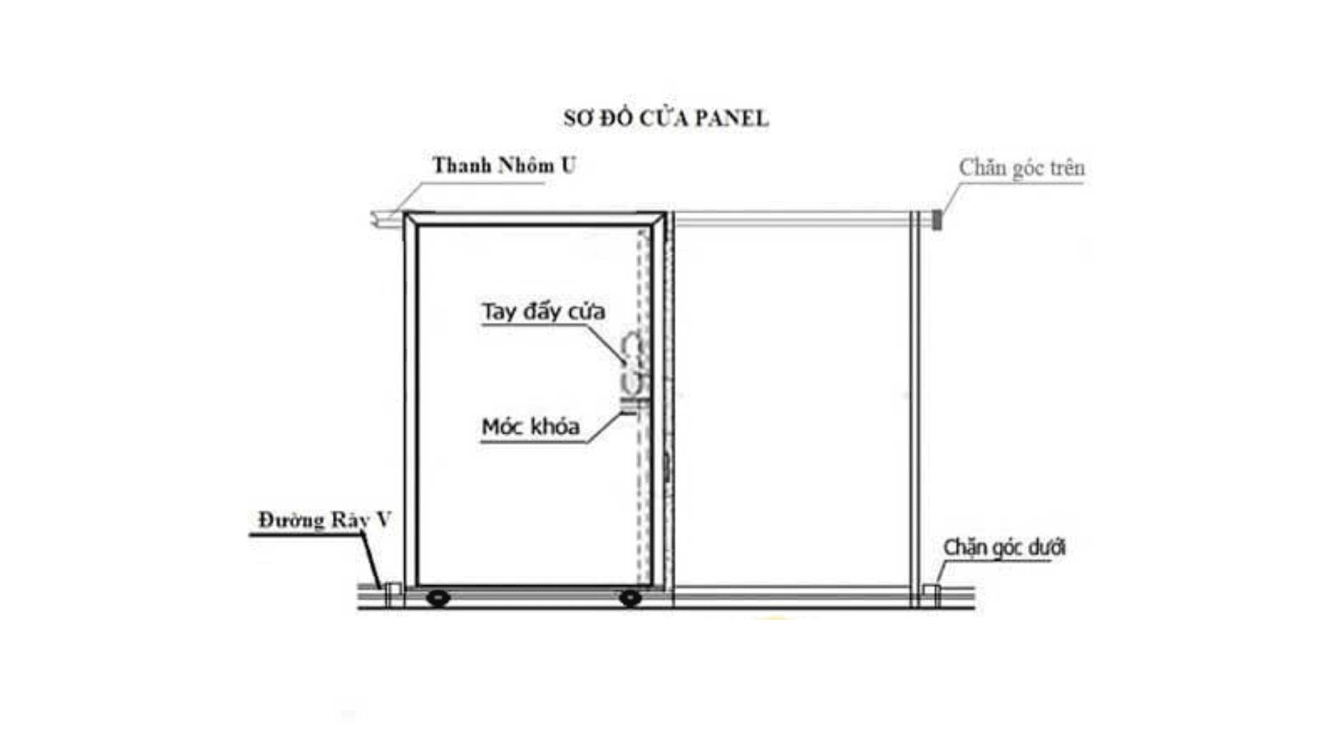 Sơ đồ cửa panel chống cháy